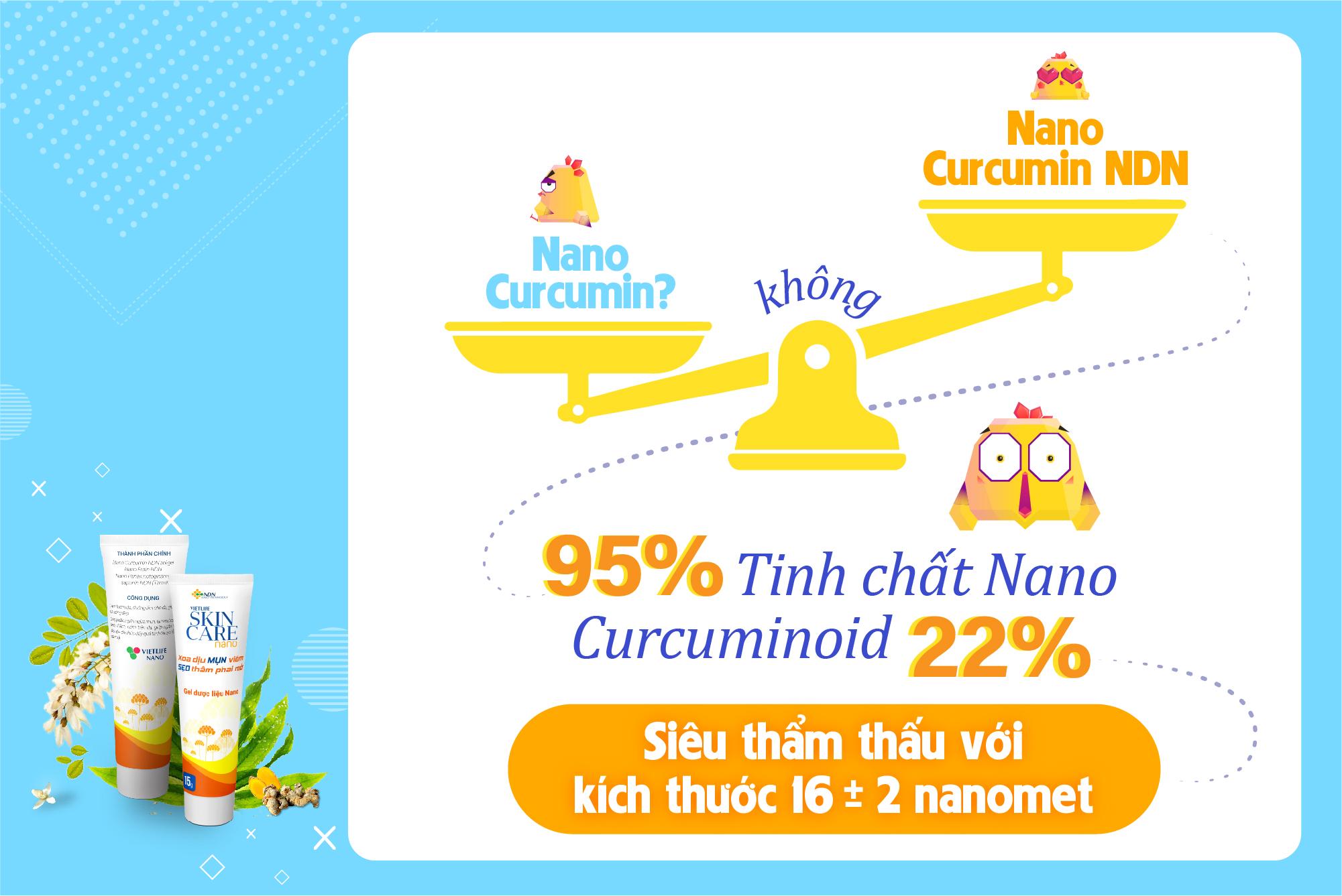 Tại sao lại phải là công nghệ Nano, và Nano Curcumin NDN khác nano curcumin thông thường thế nào? 1