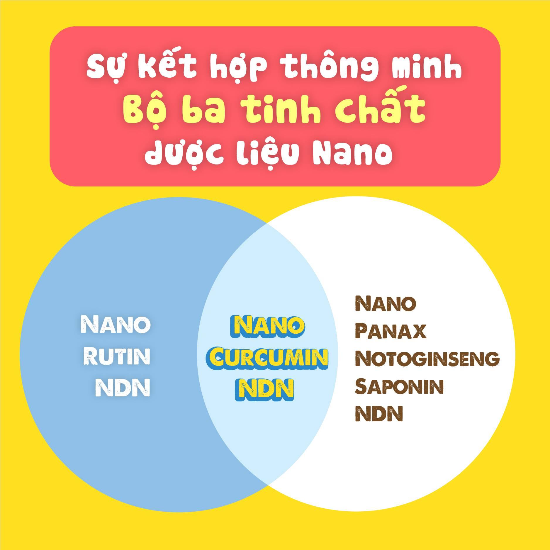 [THÁNG 6, THÁNG 7 - ĐÓN SINH NHẬT CÙNG VIETLIFE] Skincare Nano - Lời hồi đáp cho làn da mụn 1