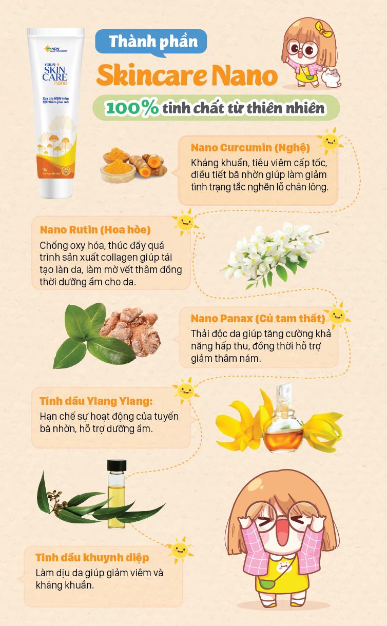 Skincare Nano - Gel trị mụn (1)