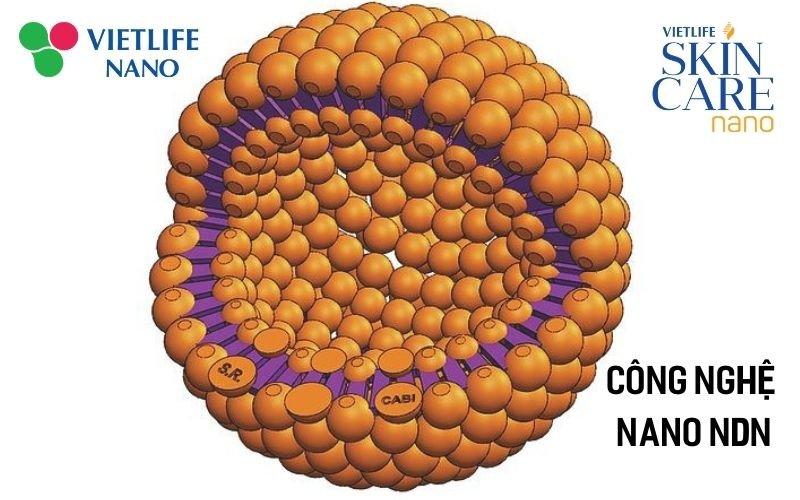 Nano Panax NDN là gì? 1